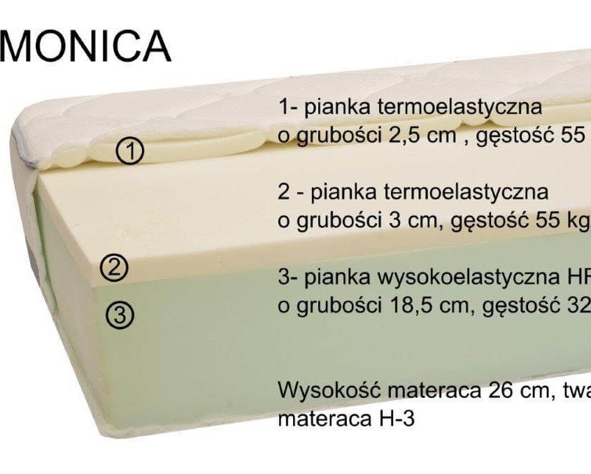 Materac Monica