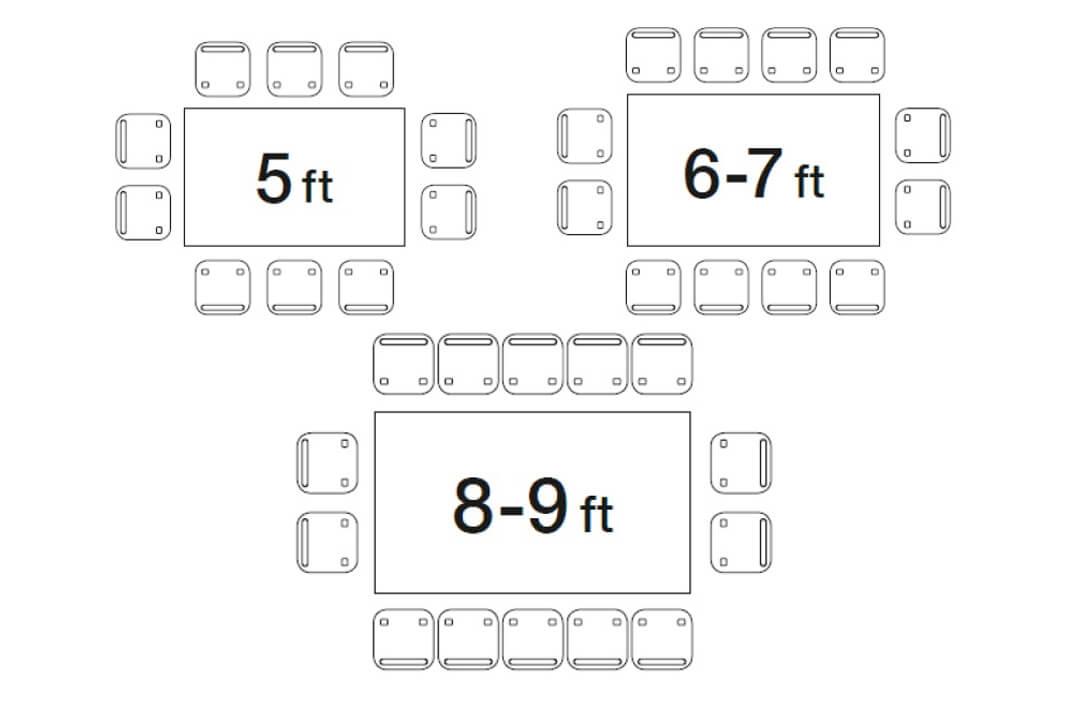 Rozkład ilości krzeseł przy stole bilardowym i jadalnym